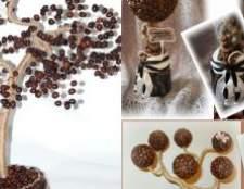 Виріб кавове дерево вікіпедія